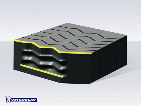 Michelin Variable Geometry